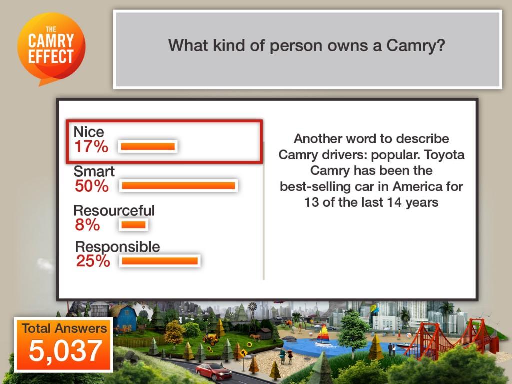 camry2